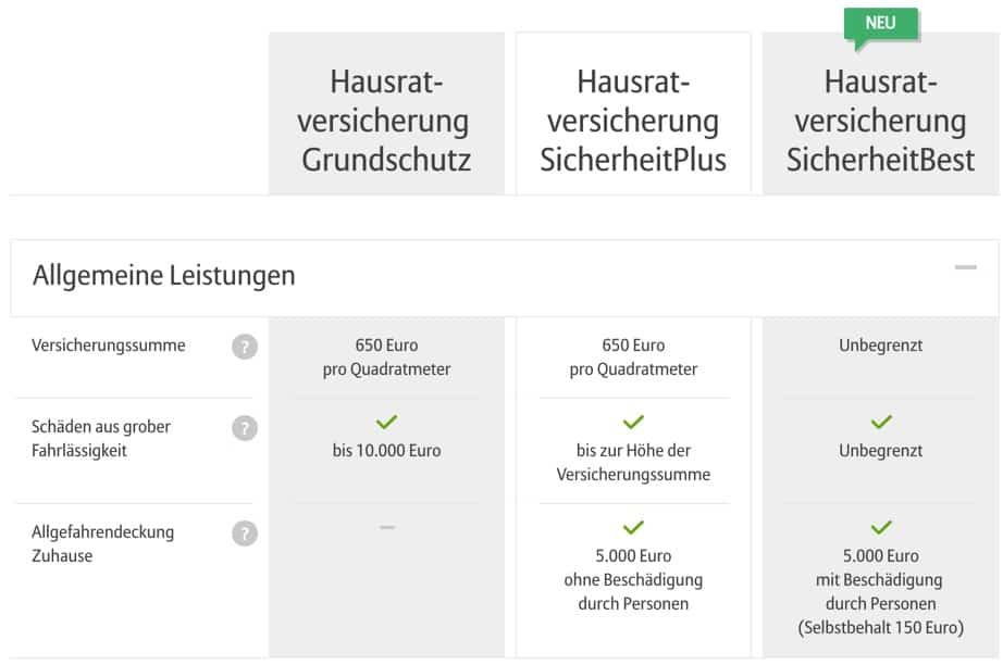 Die Hausratversicherung der Allianz im Vergleich